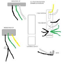 fender scn pickup wiring diagram wiring diagrams