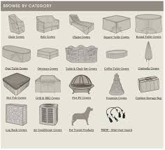 Outdoor Patio Furniture Covers by Empire Patio Covers 100 Giveaway How To Nest For Less