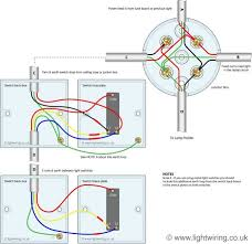 in house wiring dolgular com