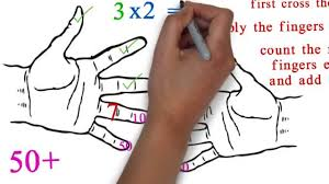 multiplication with fingers math tricks youtube