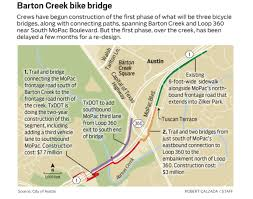 Greenbelt Austin Map by Mopac Barton Creek Pedestrian Bridge Work Postponed Indefinitely