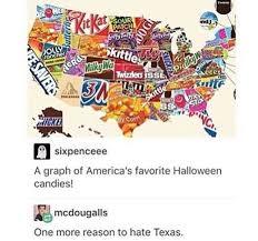 Funny Texas Memes - fucking texas meme by xyda13 memedroid