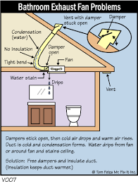 vent bathroom fan through roof quick tip 23 fixing a drip at the bathroom fan misterfix it bathroom