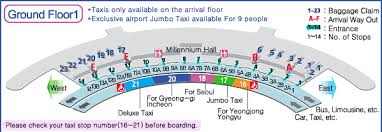 Incheon Airport Floor Plan Khupo 7th Annual International Proteomics Conference