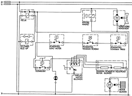 wiring diagram kelistrikan honda jazz honda automotive wiring