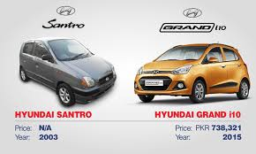peugeot cars price in india these cars are no longer available in pakistan u2014 and that u0027s a pity