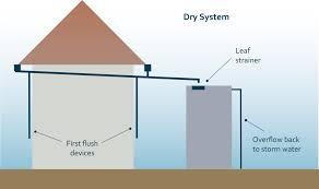 water tank information kingspan water