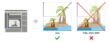 export svg sequence from flash professional nipun asthana
