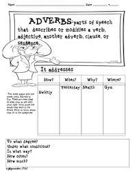 adverb graphic organizer by elizabeth gil teachers pay teachers