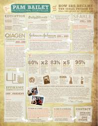 Good Vs Bad Resume Do U0027s And Don U0027ts From The 23 Most Creative Resume Designs We U0027ve