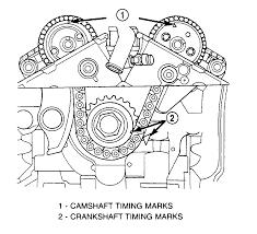 2005 honda accord timing belt or chain chrysler sebring questions does the 2004 chrysler sebring a