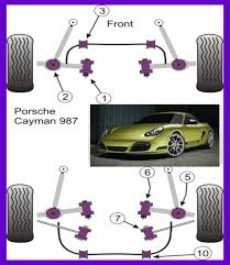 light purple porsche shop u2014 brookspeed porsche u0026 audi 02380 641 672