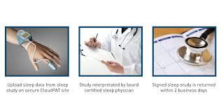 watchpat u2013 home sleep testing made simple itamar medical