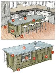 Kitchen Island Cabinet Plans Best 25 Build Kitchen Island Ideas On Pinterest Build Kitchen