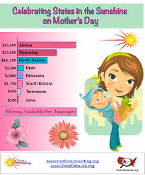 celebrating states in the sunshine on mother u0027s day chart of the