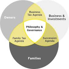 family agenda great effective family meeting agenda template