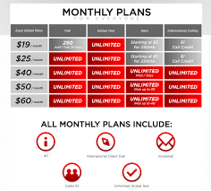 prepaid tj wireless authorized dealers for t mobile simple