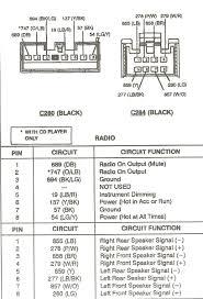 stereo wiring diagram ford powerstroke diesel forum readingrat net