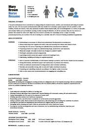 Sample Of Rn Resume by Download Nursing Resume Template Haadyaooverbayresort Com