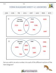 venn diagram worksheet 4th grade