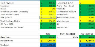 Trucking Expenses Spreadsheet by The P L Statement Independent Truck Drivers
