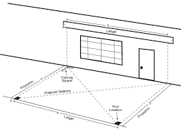 Attached Pergola Plans by The Benefits Of Drawing Your Own Pergola Plans Pergola Diy