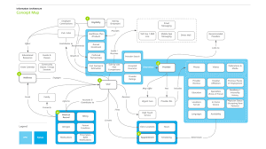five models for making sense of complex systems u2013 christina wodtke