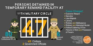 Military Special Power Of Attorney by Eleven U201ccourt U201d Contributions Under The Ncpo U0027s Regime In 2016