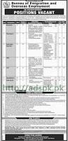ots jobs bureau of emigration overseas employment pakistan