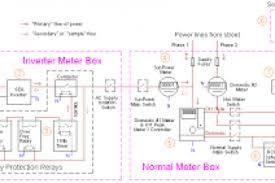 home wiring diagram pdf home wiring diagrams