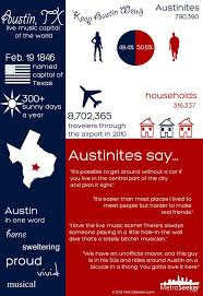 124 best texas home sweet home images on pinterest texas pride