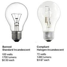 halogen light bulbs vs incandescent light bulb incandescent light bulb ban images collection standard