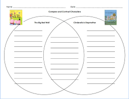 27 best graphic organizers images on pinterest teaching ideas