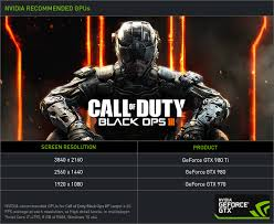 pubg 970 settings geforce gtx 970 nvidia s recommended gpu for call of duty black