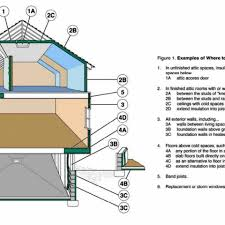 free house plan free house plans and designs with cost to build inspirational plan