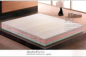 dorelan materasso materassi dorelan memory le migliori idee di design per la casa