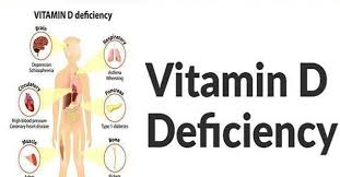 Do Tanning Beds Provide Vitamin D Science Confirms That Vitamin D Provides Many Benefits To Your