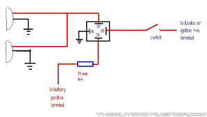 wiring diagram tape avanza love wiring diagram ideas