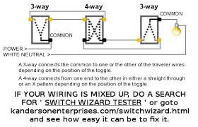 wiring schematic diagram guide humbuckers switching guitar