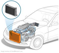 2003 hyundai santa fe radiator hyundai santa fe radiator replacement cost estimate