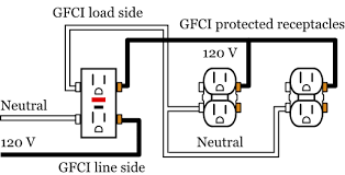 wiring diagram gfci wiring diagram amazing 10 intsruction how to