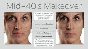 ipl intense pulsed light intense pulsed light ipl cosmetic skin laser center