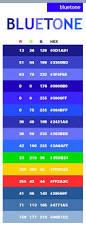 best 25 teal blue color ideas on pinterest teal green color