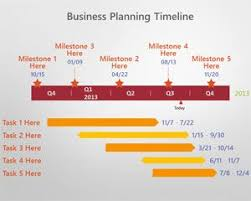 Timeline Business Plan Template free business planning powerpoint timeline