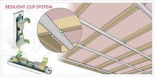 Basement Ceiling Insulation Sound by Building A Room Within A Room Soundproofing For Your Room Or Studio