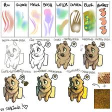 tutorial paint tool sai guide by shalinka on deviantart