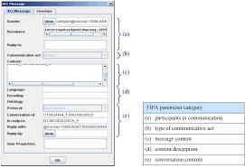multiagent based collaborative framework for a self managing