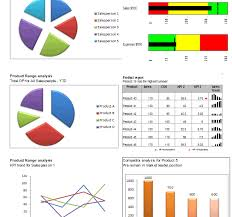 Kpi Report Template Excel Dashboard Templates Project Management Templates Templates Pmo
