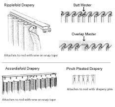 Drapery Rod Parts Automated Shade As 68rf Motorized Drapery Track Rod System