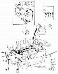kohler wiring diagram kohler v twin wiring diagram kohler image